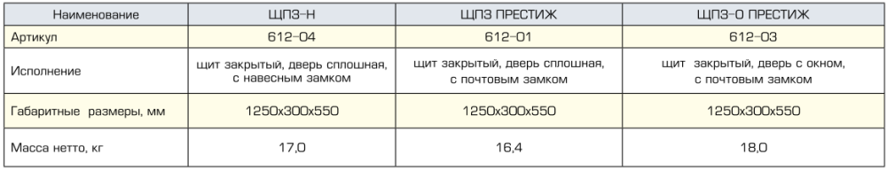 Техническая информация