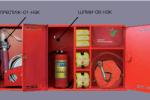 Требования к пожарным щитам – размещение, монтаж, эксплуатация.